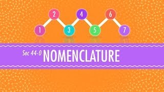 Nomenclature: Crash Course Chemistry #44  IMAGES, GIF, ANIMATED GIF, WALLPAPER, STICKER FOR WHATSAPP & FACEBOOK