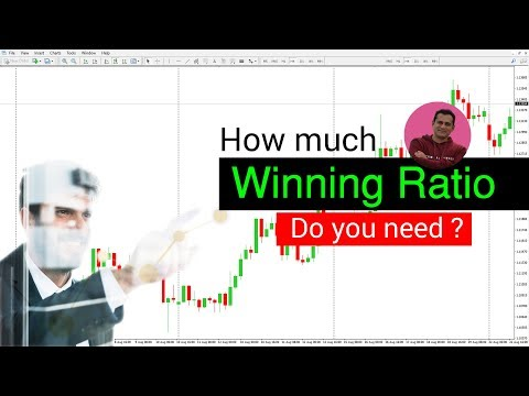 How Much Win Ratio Do You Need to Be Successful in Forex