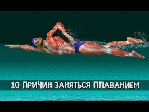 Bodyflex для суставов