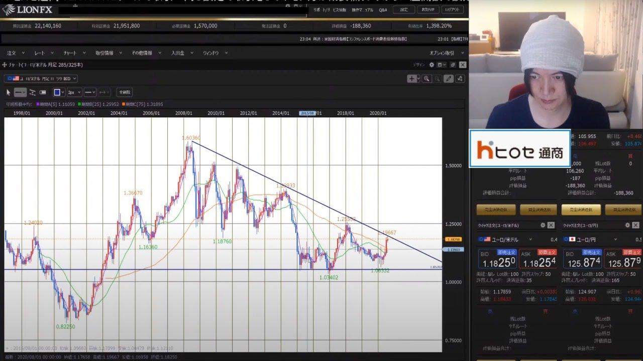 【FXライブ】FOMC前スキャで+9.8万 自己採点80点 9/16 #FX #投資