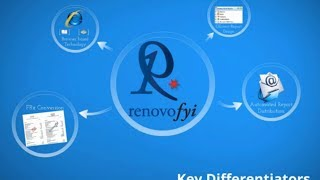 RenovoFYI Software