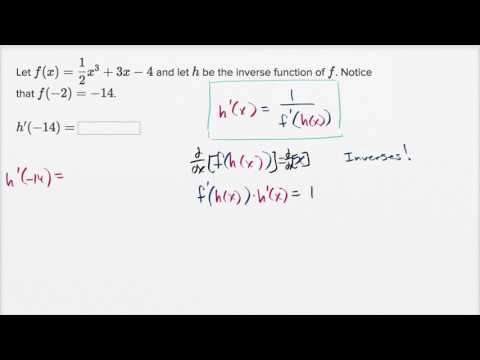 Calculus introducing differentiable functions and.