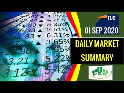 kse market summary||Video Review |01 Sep 20 ||pakistan stock exchange today||stock exchange pakistan