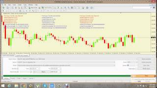 Making a Colored Candle Using Mql4 Programming