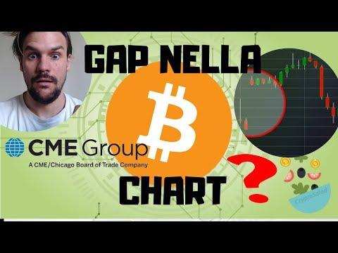 Deposito in registrazione bitcoin