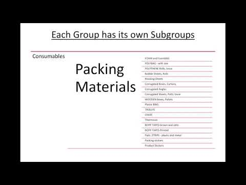 Finsys 006 Item Masters Grouping Consumables MOV