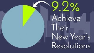 NEW YEAR'S RESOLUTIONS | Overcome the Odds