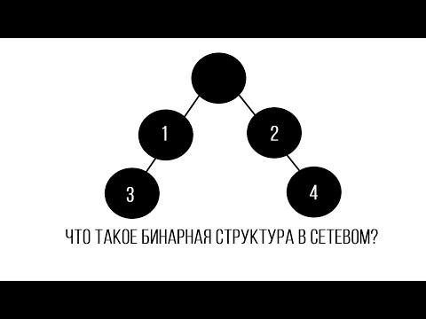 Cum să interpretați semnalele forex