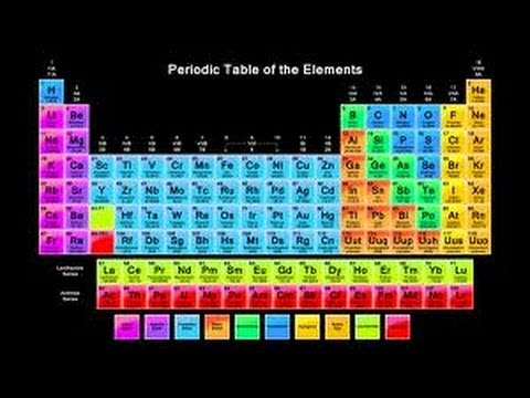 Eric And Handie T H E Hand Sing The Periodic Table Song From Asapscience