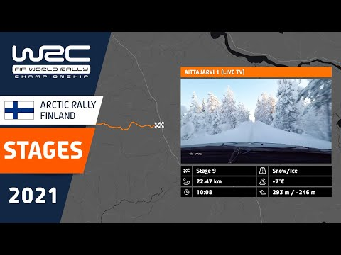 WRC 2021 第2戦のラリーフィンランド 動画で見る全SSコース説明