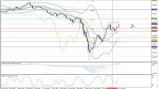 Weekly Forex forecast 27-01.05.20: EUR/USD, GBP/USD, USD/JPY, AUD/USD, Gold.