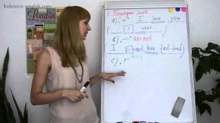 Базовая грамматика английского за 15 минут (+типичные ошибки)