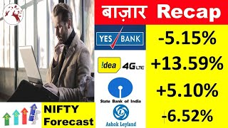 LATEST MARKET NEWS | YES BANK SHARE PRICE | SBIN | Latest Market News Hindi