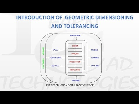 INTRODUCTION OF GEOMETRIC DIMENSIONING AND ... - YouTube