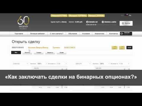 Медведев блог опционы