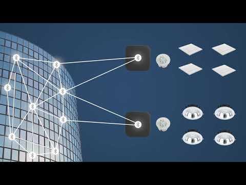 Smart Lighting 2.0: Centralita Smart (Smart Connect Box)