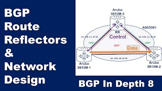 BGP Route Reflector and Network Design - BGP In Depth 8