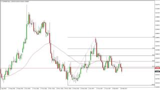 EUR/GBP - EUR/GBP Technical Analysis for February 22 2017 by FXEmpire.com