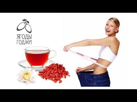 Образец дневника питания при похудении