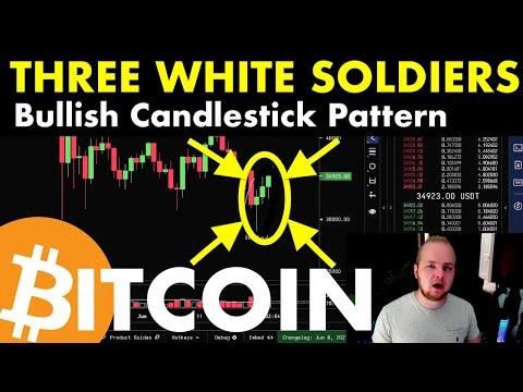 A legjobb webhely a bitcoin kereskedelemhez