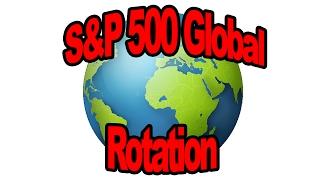 S&P500 Index - Fim da correção do S&P 500?