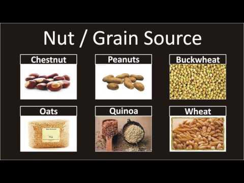 Wieviel kann kg für 3 Tage des Fastens stürzen