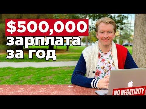 Топ брокеров бинарных опционов в россии