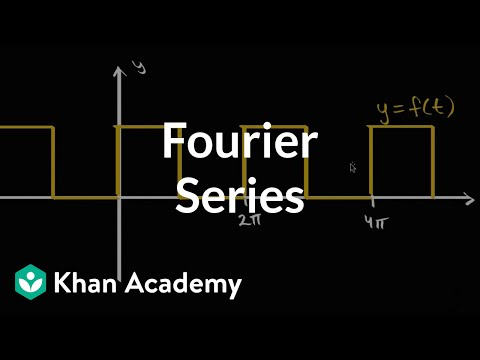 Fourier Series introduction (video) | Khan Academy