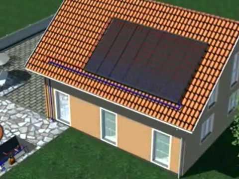 ¿Cómo funciona un calentador solar para piscina? _ Transsen