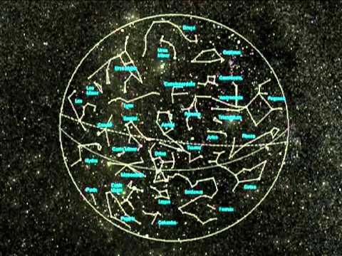 Отношение христианства к астрологии