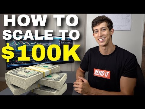 Binary options for iphone