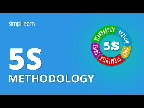 5S Methodology Explanation   Simplilearn - YouTube
