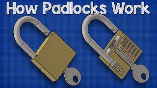 How Padlocks Work - Basic working principle lock picking