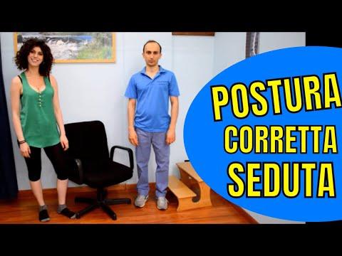 Metodi di valutazione e correzione di posizione