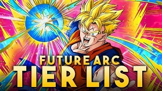 THE MOST UNDERRATED CATEGORY? THE FUTURE CATEGORY TIER LIST! (DBZ: Dokkan Battle)