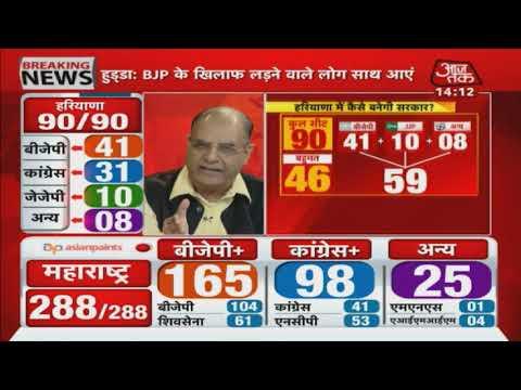 Haryana Results: किसकी बनेगी सरकार, दोनों पार्टियां कर रहीं दावा