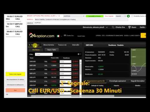 Broker opzioni binarie in 60 secondi con deposito minimo 50 euro