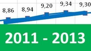 Argentina Economy, US Dollar Exchange Rates 2011-2013