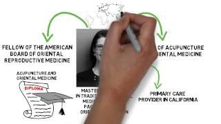 Denver Holistic Medicine