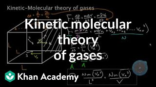 Grade 10 Science | Kinetic Molecular Theory of Gases | Khan Academy