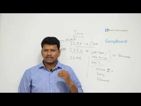 Best Java Training in Chennai - YouTube