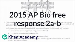 2015 AP Biology Free Response 2 A B