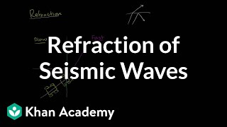Refraction of Seismic Waves