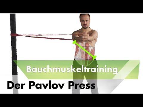Schwere Rückenschmerzen Rückenschmerzen