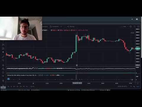 Vásároljon bitcoin google playet