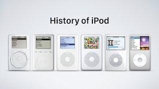History of iPod