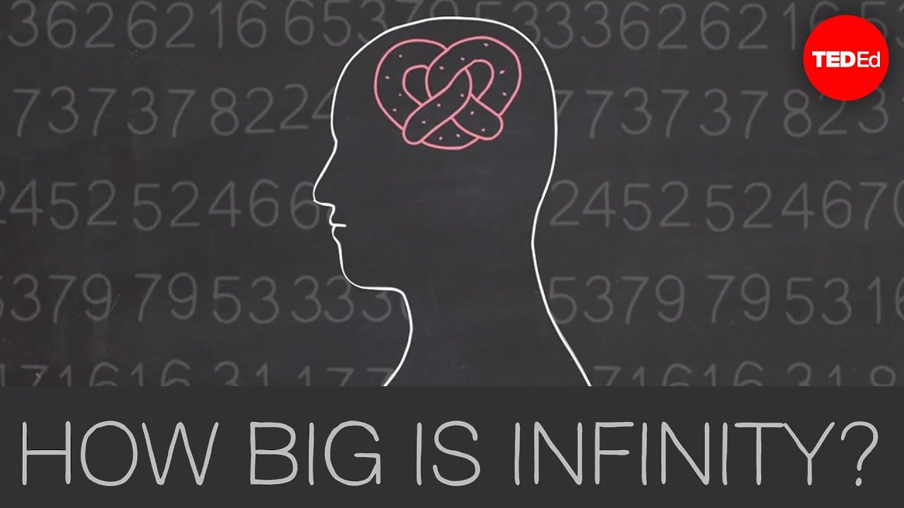 Let's Figure Out Infinity Once And For All