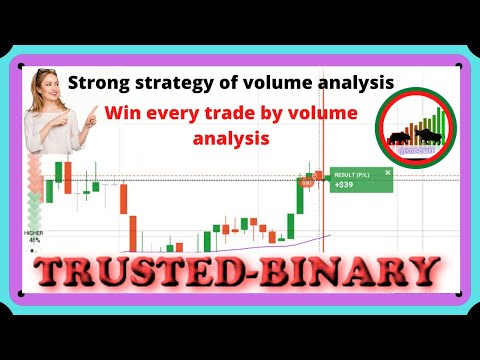 How to determine the movement of the chart on a binary option
