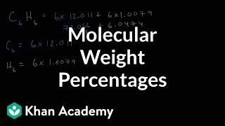 Molecular Weight Percentages