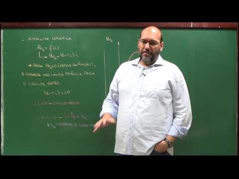 Exercicios resolvidos sobre eletrodinamica